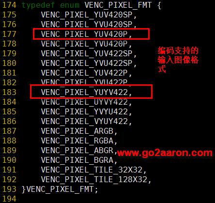 编码输入支持图像格式 YUV420P、 YUYV422